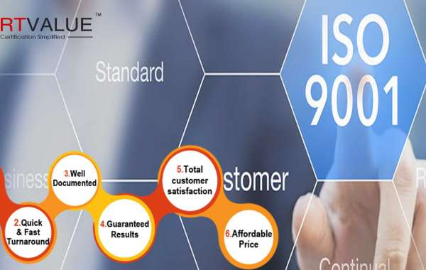 Does ISO 9001 require a procedure for addressing risks and opportunities?