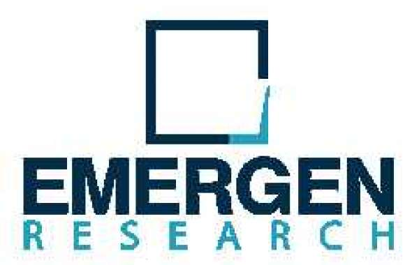 Video Surveillance Revenue, Size - Industry Statistics, Share, Analysis and Global Research Report, 2020-2027