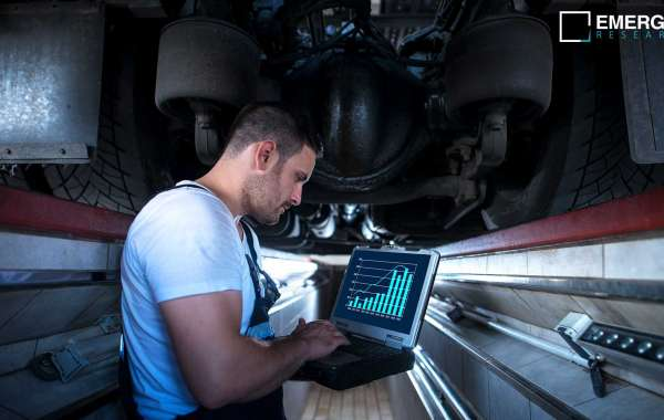 Automatic Identification Data Capture Market Research Methodology, Competitive Landscape and Business Opportunities