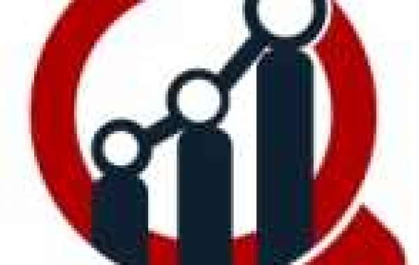 CRM Software Market Insights with Statistics and Growth Prediction to 2027
