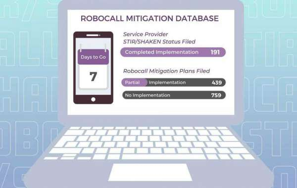 Robocall Prevention for Clients