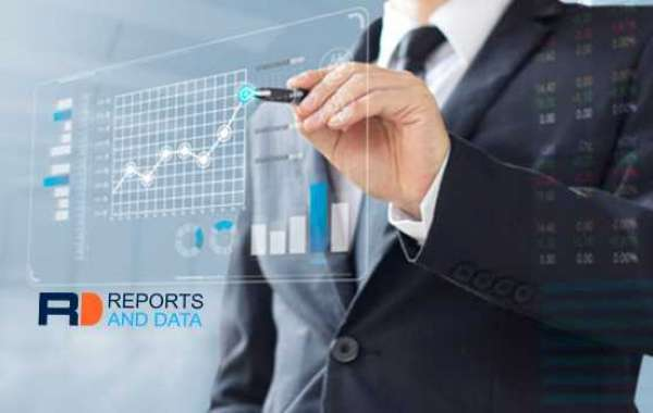 Thin Wall Packaging Market Survey Report 2021 Along with Statistics, Forecasts till 2026