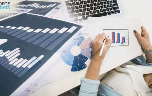 Fintech Market Size, Industry & Landscape Outlook, Revenue Growth Analysis to 2028